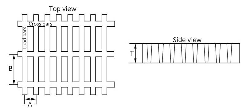 The diagram show several parameters which measure the size of high load capacity molded FRP grating.