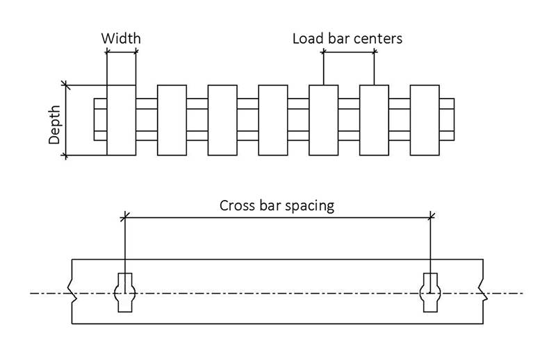 The diagram show several parameters which measure the size of high load capacity pultruded FRP grating.